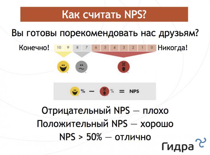 nps_142435
